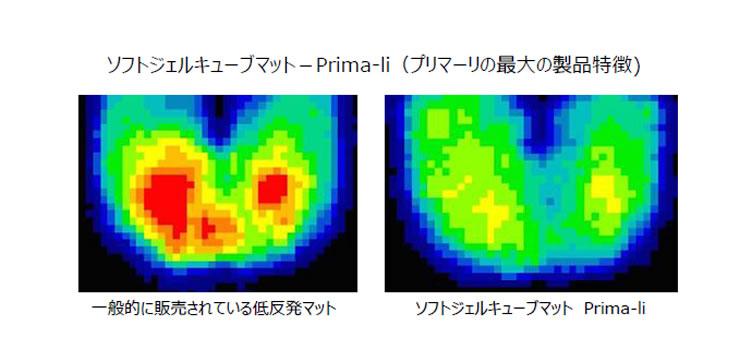 プリマーリの特徴
